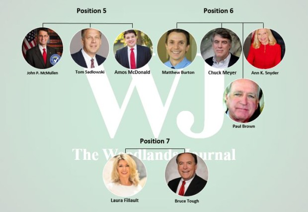 The Woodlands Township Board of Directors Candidates