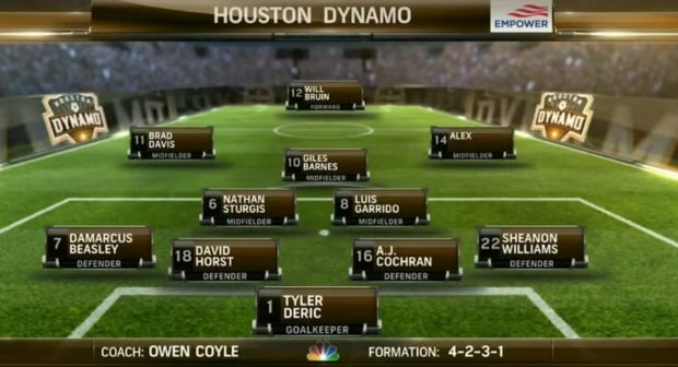Dynamo Starting Line-up 4-3-2-1 with Bruin up top