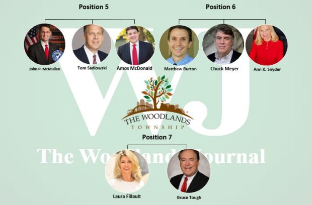 The Woodlands Township Candidates 2015