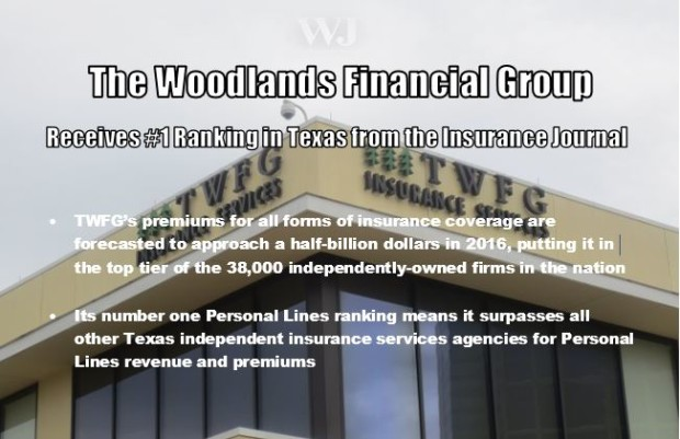 The Woodlands Financial Group Infographic